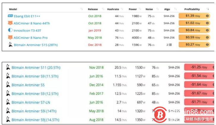 """区块链2018:正视""""脆弱"""",负重前行"""